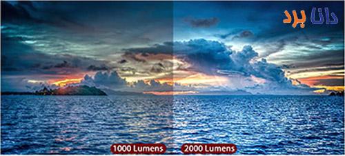 شدت روشنایی ویدئو پروژکتور (Brightness)